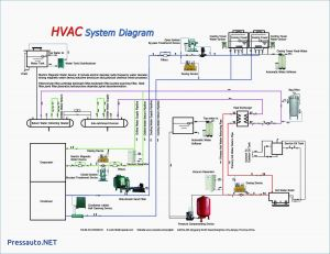 Fasco Motors Wiring Diagram - Hvac Fan Wiring Diagram New Wiring Diagram for Fasco Blower Motor Best Hvac Blower Motor Wiring 10j