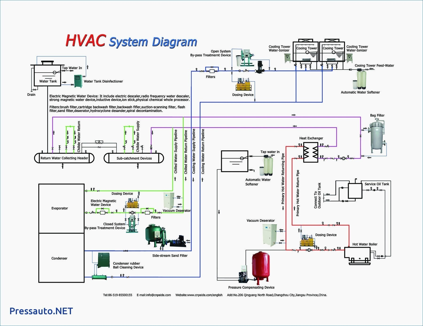 hvac wiring colors fasco motors wiring diagram download