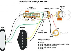Fender Telecaster 3 Way Switch Wiring Diagram - Telecaster Wiring Diagram 3 Way Awesome 220 3 Wire Colors Unique Way Switch Wiring Diagram In 17i