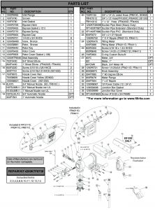 Fill Rite Pump Wiring Diagram - Fill Rite Rebuild Kit Rotor Cover Tuthill Transfer Pump Wiring Diagram 1o