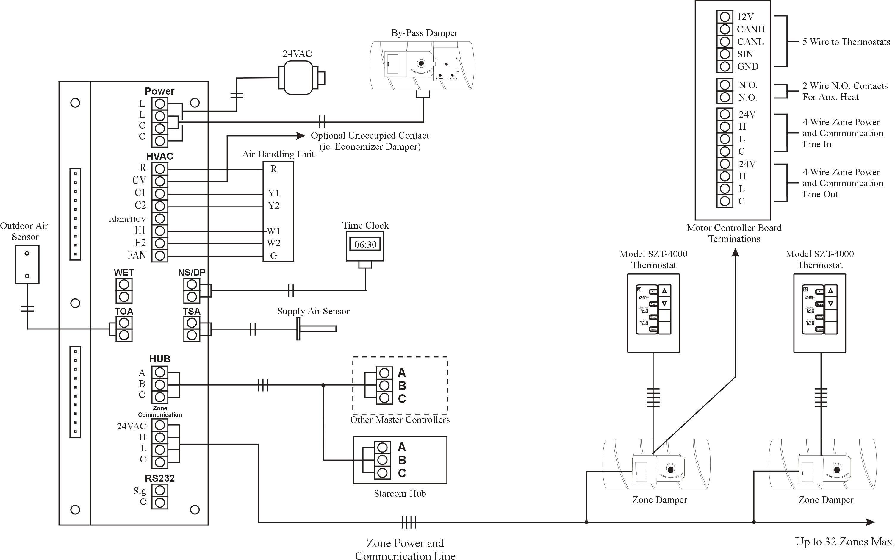 fire alarm elevator recall wiring diagram Collection-Fire Alarm Wiring Diagram Gallery 19-h