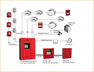 Fire Alarm Elevator Recall Wiring Diagram - Fire Alarm Wiring Diagram Wire Center U2022 Rh Casiaroc Co 11b