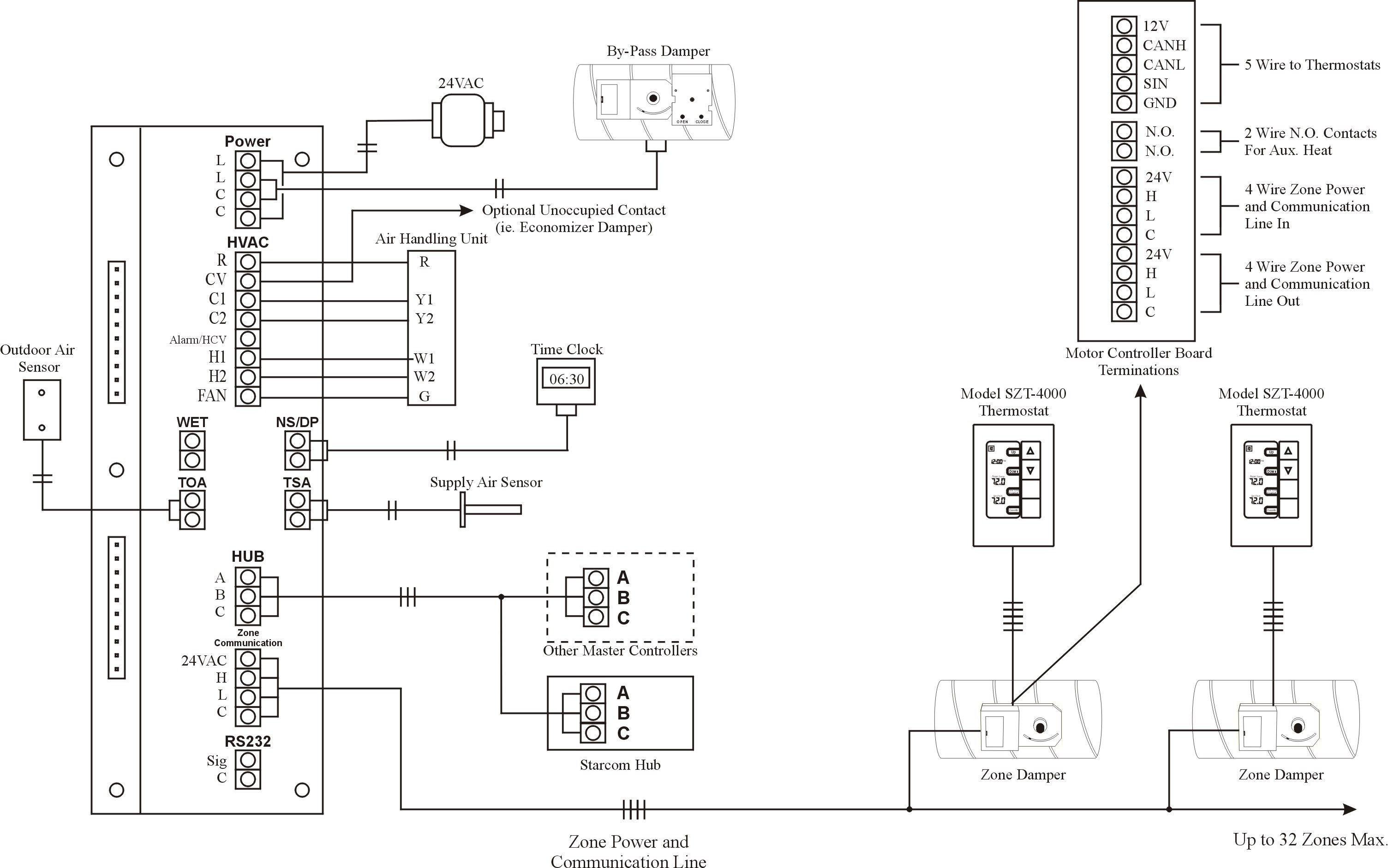 fire alarm flow switch wiring diagram gallery flow switch wiring diagram mass air flow sensor wiring diagram