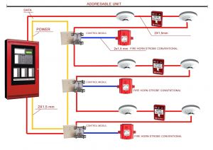 Fire Alarm Pull Station Wiring Diagram - Fire Alarm Wiring Diagram Diagrams Striking Schematic Daigram with 15a