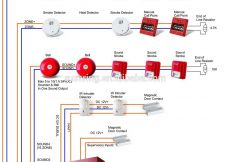 commercial overhead door wiring diagram collection on fire alarm  shielded cable, fire alarm pull station