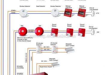 Fire Alarm Pull Station Wiring Diagram - Wiring Diagram Of Manual Call Point Save Addressable Fire Alarm Best Rh Releaseganji Net 8 Wire thermostat Wiring Diagram Class A Wiring Fire Alarm 19e