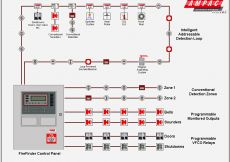 Fire Alarm Smoke Detector Wiring Diagram - Smoke Detector Wiring Diagram Pdf Jacuzzi In Fire Alarm within Best 5r