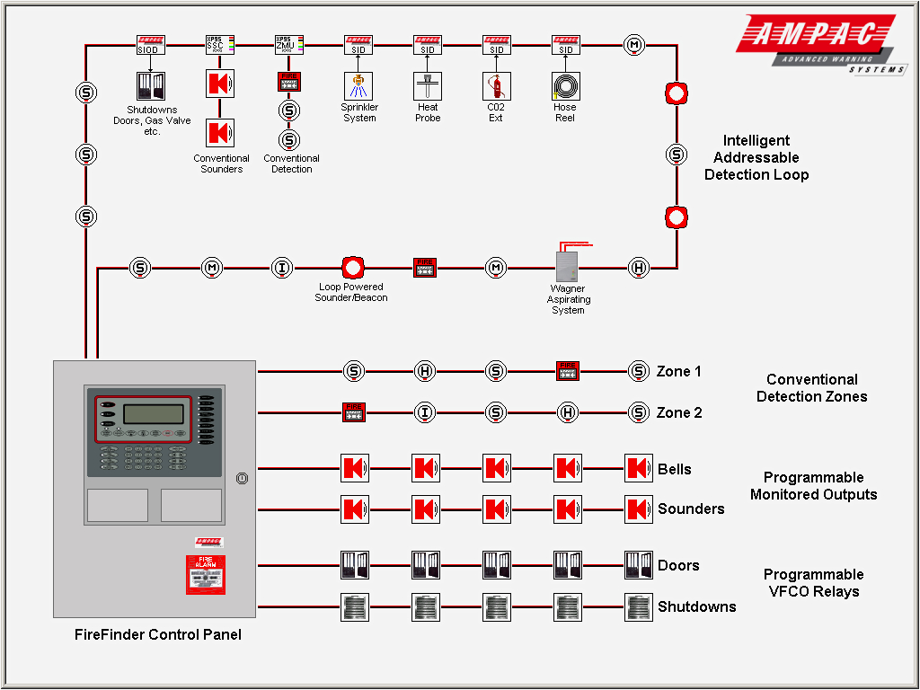 fire alarm smoke detector wiring diagram Download-Smoke Detector Wiring Diagram Pdf Jacuzzi In Fire Alarm Within Best 13-d