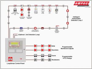 Fire Alarm System Wiring Diagram - Addressable Fire Alarm System Wiring Diagram Download Fire Alarm Wiring Diagram 8 H 19g