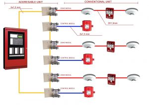 Fire Alarm System Wiring Diagram - Fire Alarm Wiring Diagram Collection Addressable Fire Alarm Wiring Diagram Volovets Info and Smoke Detector Download Wiring Diagram 2t