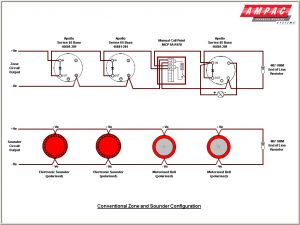 Fire Alarm System Wiring Diagram - Fire Alarm Wiring Diagram for System and In Smoke Detector Pdf A Pull Station 8 19k