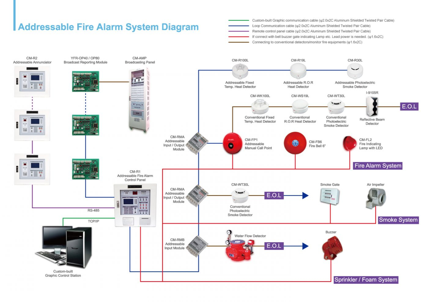 fire alarm system wiring diagram Collection-Simplex Fire Alarm Wiring Diagrams Schematics And Addressable Smoke Detector Diagram 13-n