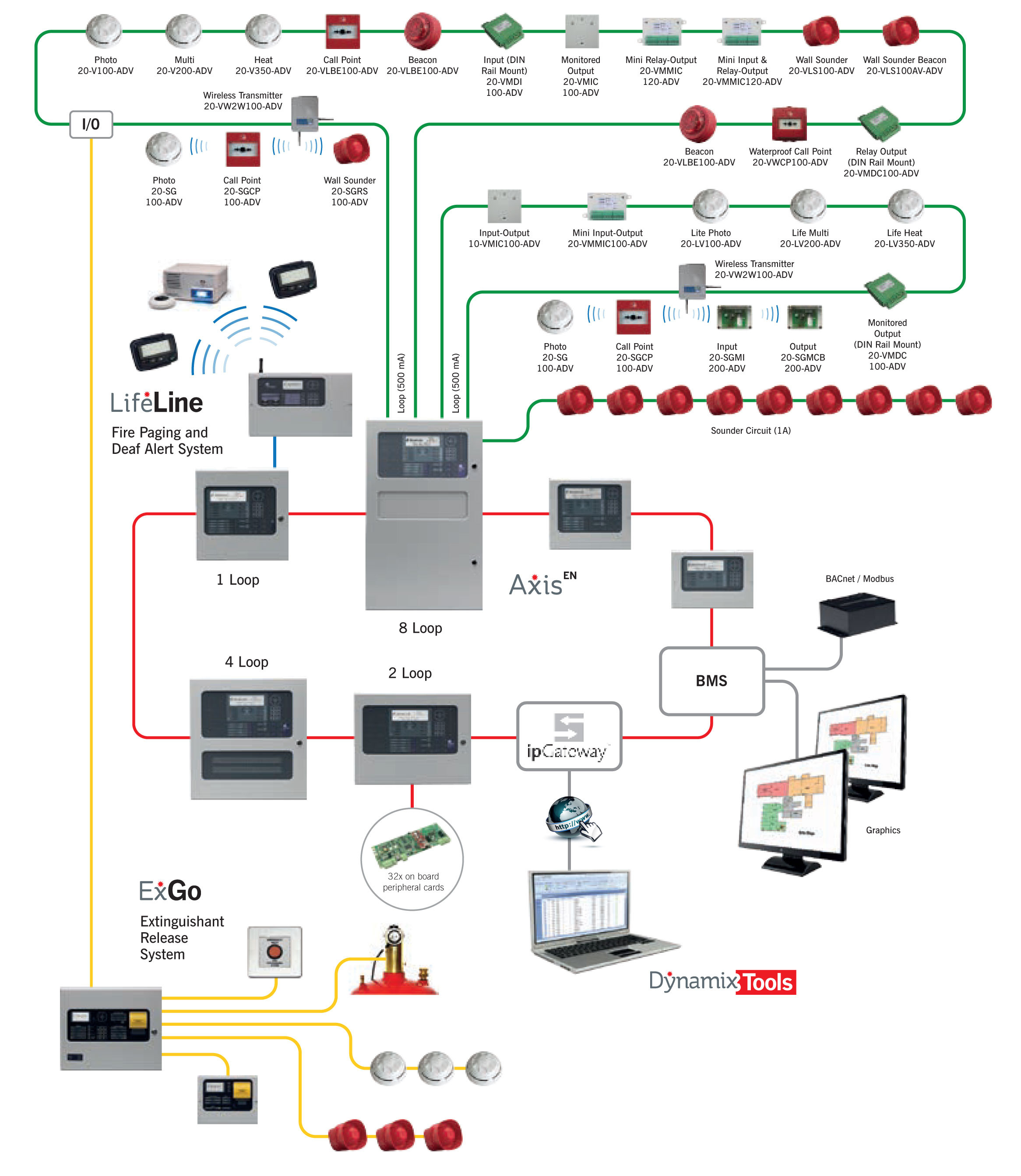 DIAGRAM] Honeywell Fire Alarm Wiring Diagram FULL Version HD Quality Wiring  Diagram - ASMADIAGRAM.SPANOBAR.ITasmadiagram.spanobar.it