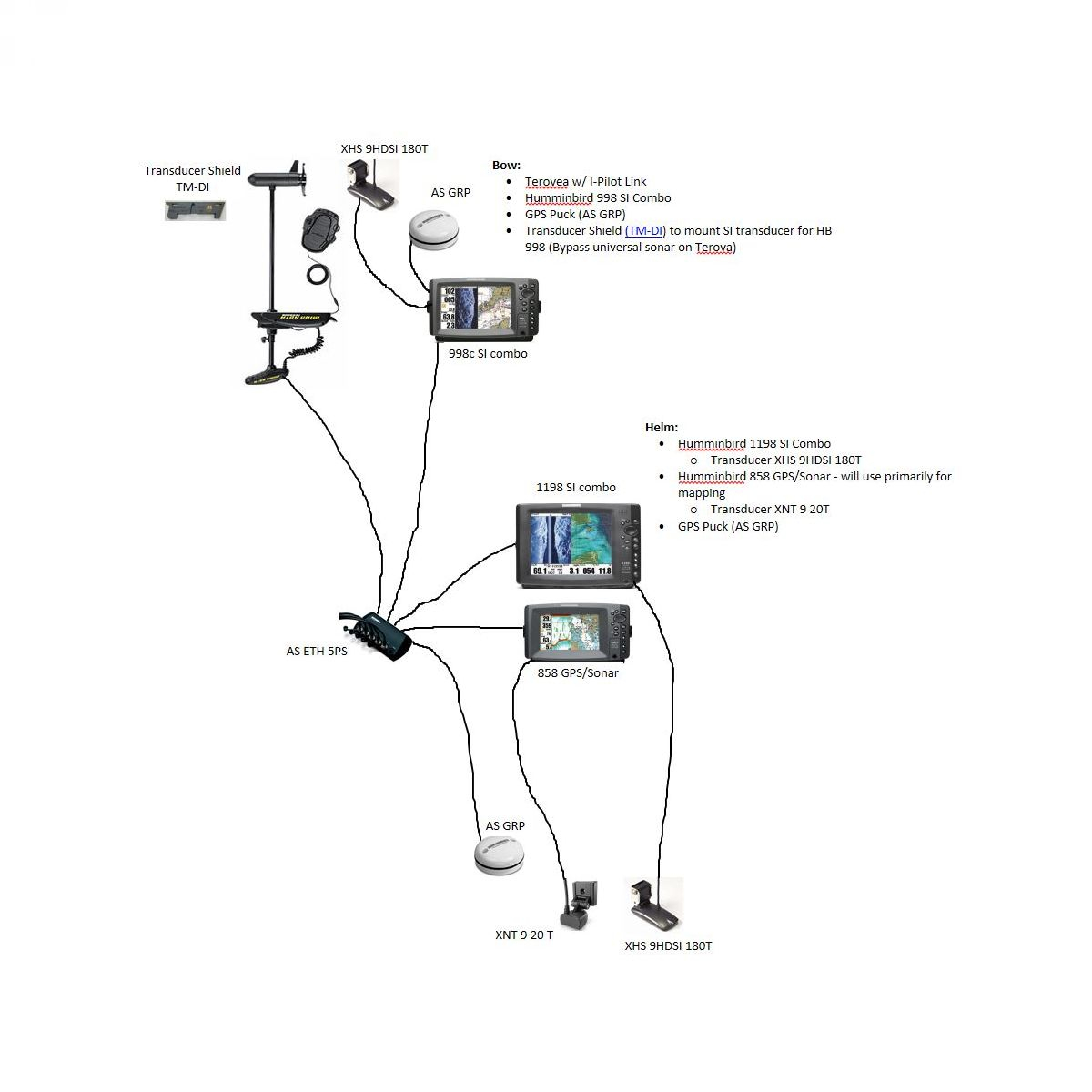 DIAGRAM] Garmin Fish Finder Wiring Diagram FULL Version HD Quality Wiring  Diagram - DIAGRAMFORM.VIVERENEWS.ITDiagram Database