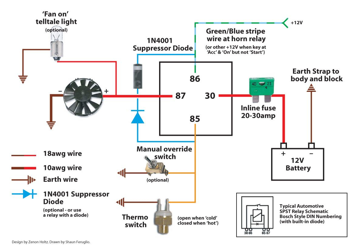 Diagram Wiring Diagram For Electric Fan Full Version Hd Quality Electric Fan Diagrammingv Ecclesieracalmuto It