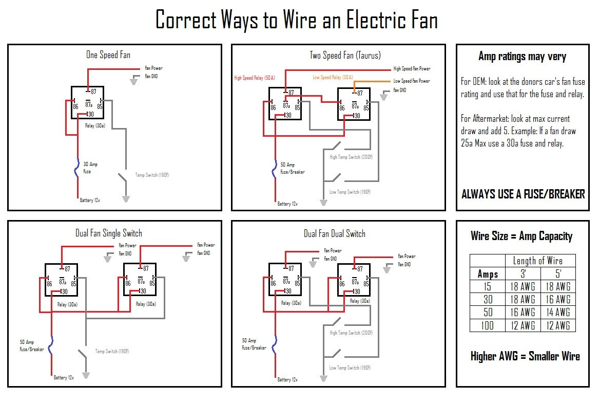 electric fan wiring diagram flex a lite electric fan wiring diagram gallery flex a lite electric fan wiring diagram #2