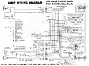 Ford F150 Engine Wiring Harness Diagram - Wiring Diagram ford F150 Trailer Lights Truck Best ford Engine Diagrams 1997 Ranger Diagram Wiring Harness 19h