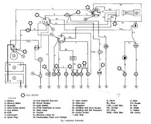 Ford F550 Pto Wiring Diagram - Pto Switch Wiring Diagram Fresh Generous ford F550 Pto Wiring Diagram Inspiration 8p