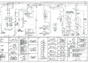 2003 ford f650 fuse panel diagram schematic diagrams rh bestkodiaddons co 2005 ford f750 fuse box diagram