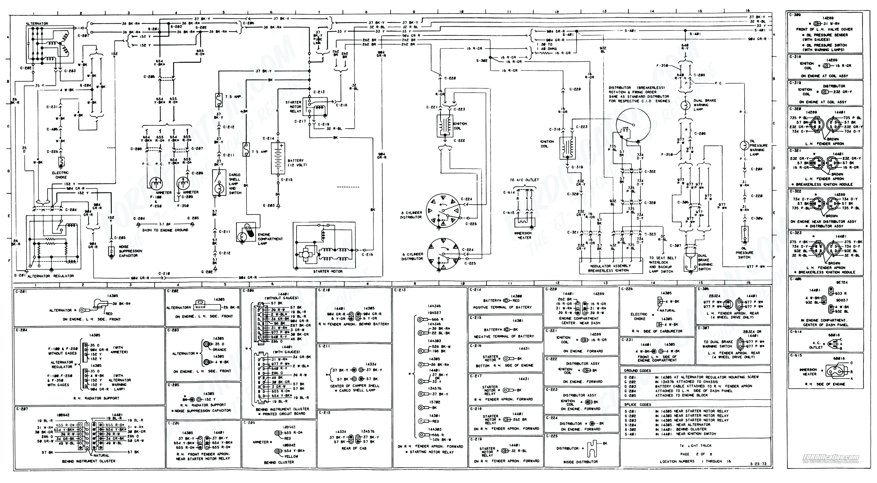 2004 ford f650 fuse box wiring diagram db Ford F-250 Fuse Panel Diagram
