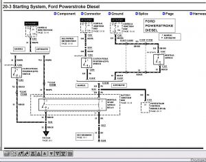 Ford F650 Wiring Diagram - 2003 ford F650 Fuse Box Diagram Luxury Wiring Diagrams ford Trucks Wiring Diagram ford F150 Trailer 8d