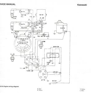 Ford Tractor Ignition Switch Wiring Diagram - ford Tractor Ignition Switch Wiring Diagram Free Downloads ford Tractor Ignition Switch Wiring Diagram Elegant ford 8n Tractor 16f