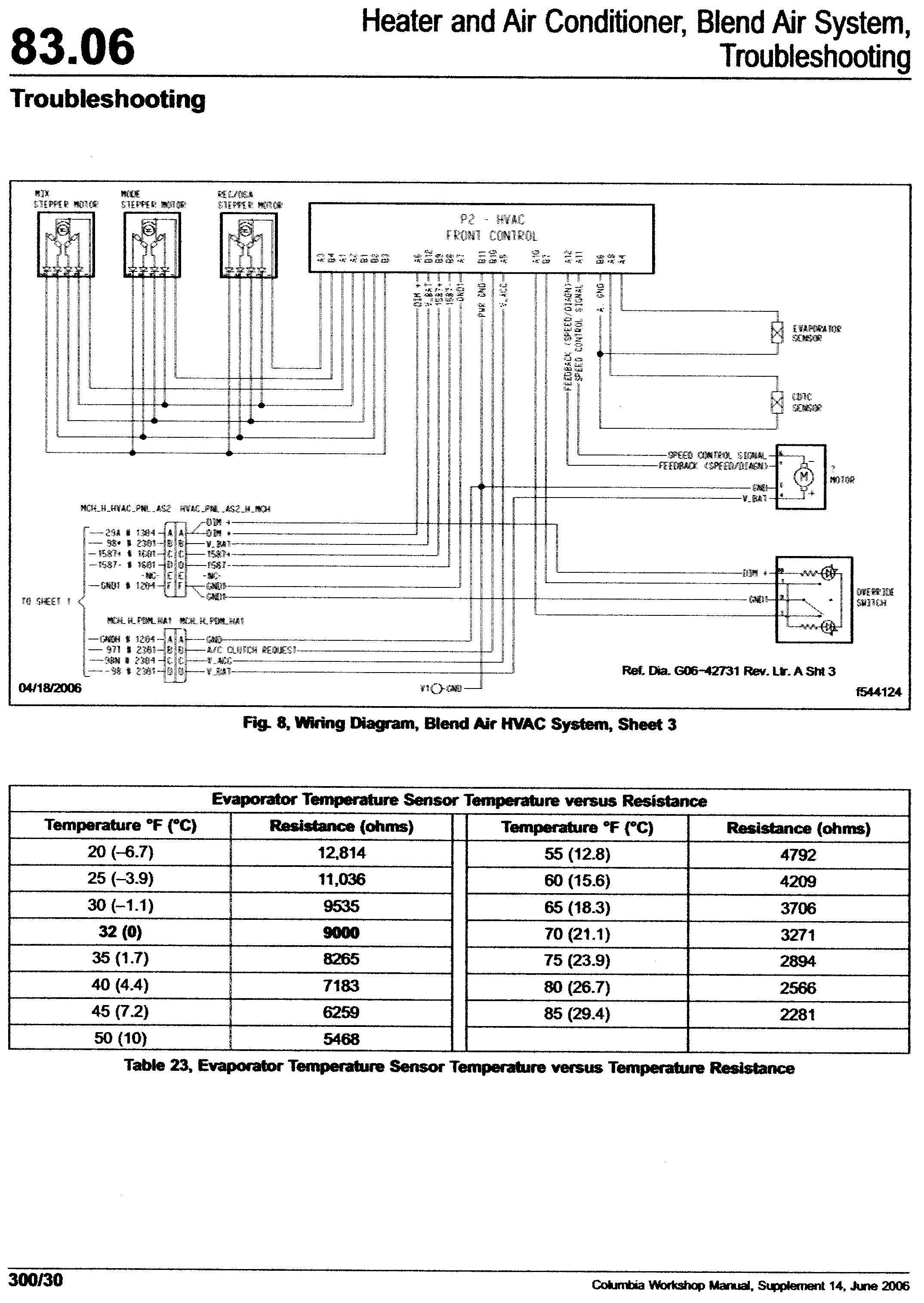 freightliner m2 wiring diagram Collection-Freightliner M2 Wiring Diagram Best Freightliner Wiring Diagram Manual Best 2006 Freightliner 19-s