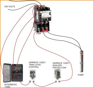 Furnas Motor Starter Wiring Diagram - Furnas Contactor Wiring Diagram Furnas Contactor Wiring Diagram Collection Circuit Diagram Contactor Relay New Ac 19q