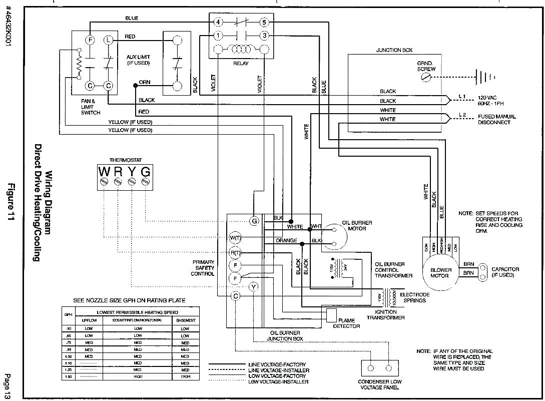 York Air Handler Wiring Diagram from wholefoodsonabudget.com