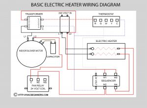Gas Furnace Wiring Diagram - Wiring Diagram for A Gas Furnace Valid General Electric Gas Furnace Wiring Diagram Valid Home Ac 2a
