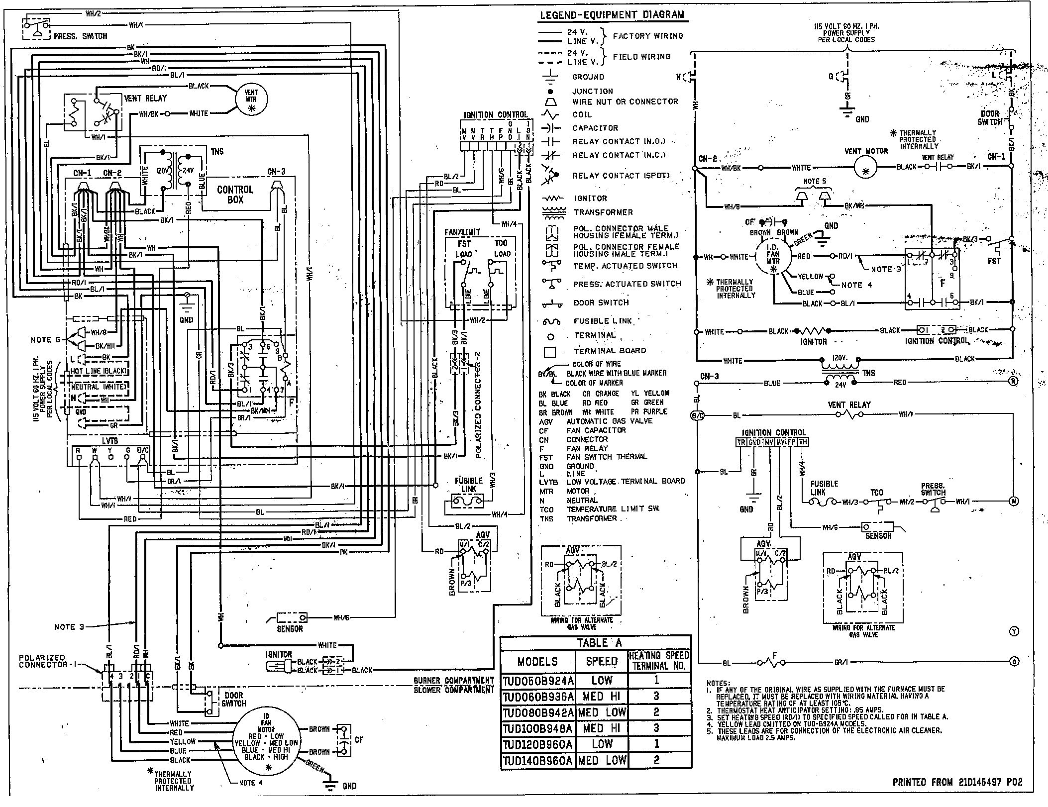 gas furnace wiring diagram download