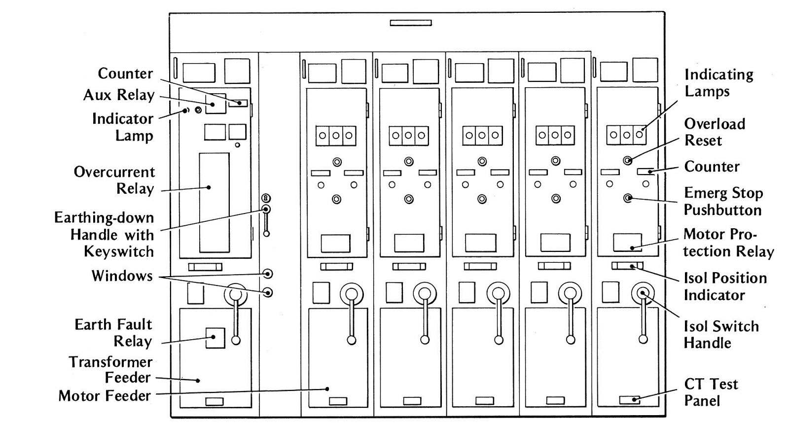ge 8000 mcc wiring diagram Download-Image Gallery switchgear diagram 14-p