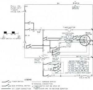Ge Dryer Timer Wiring Diagram - Maytag Refrigerator Wiring Diagram Inspirational Clothes Dryer Troubleshooting 6b