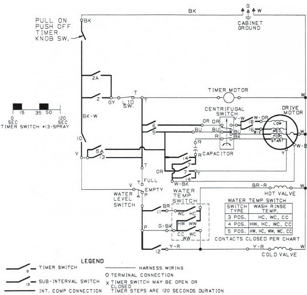 kitchenaid dishwasher wiring schematic kitchenaid dishwasher wiring diagram