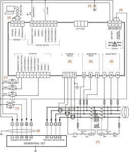 Generac 200 Amp Automatic Transfer Switch Wiring Diagram - Wiring Diagram 30 Transfer Switch Air Pressor Wiring Diagram Autocad Generac Automatic Transfer Switch Wiring 18p