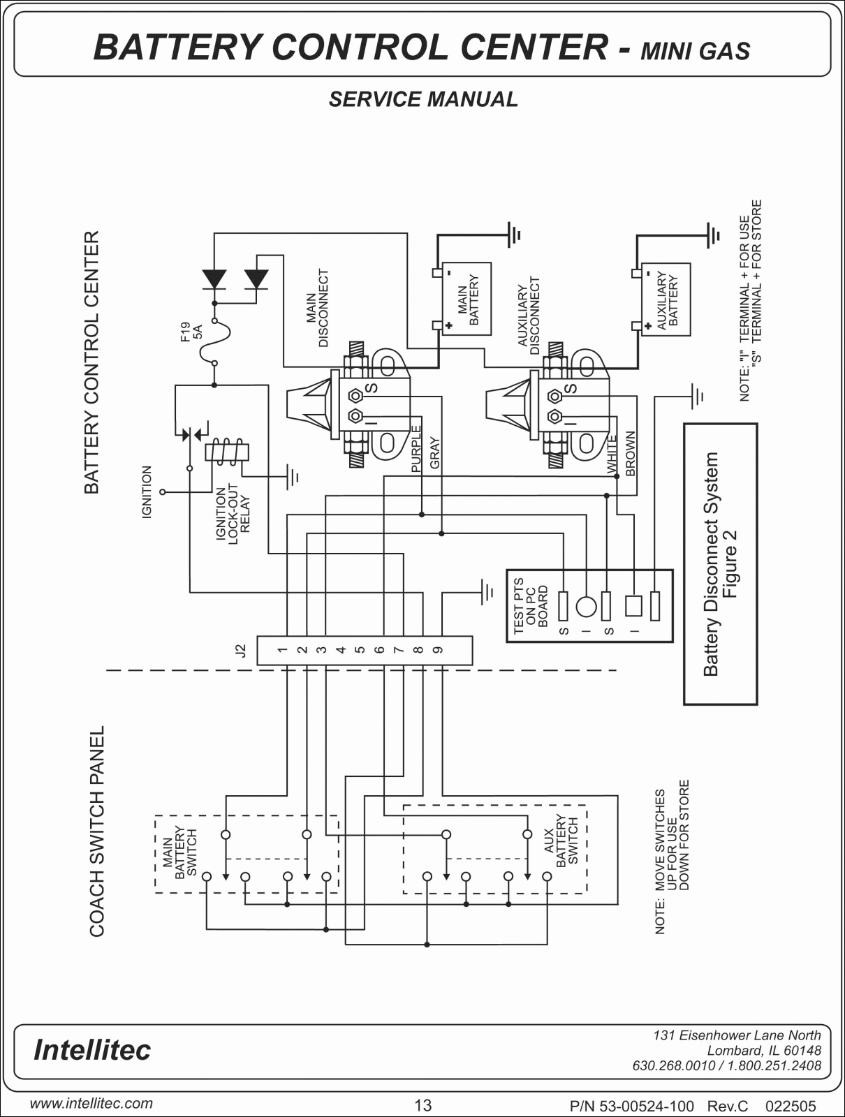 Transfer Switch Wiring Diagrams Generac from wholefoodsonabudget.com
