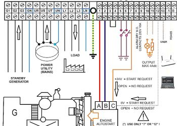 Generac Battery Charger Wiring Diagram - Generac Battery Charger Wiring Diagram Awesome Generac Automatic Transfer Switch Wiring Diagram Simple Bright 1a