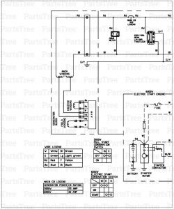 Generac Generator Wiring Diagram - Generac Battery Wiring Wire Center U2022 Rh Protetto Co Generac 7500 Watt Generator Wiring Diagram Generac 19s