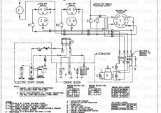 Generac Gp7500e Wiring Diagram - Generac Wiring Manuals Wiring Data U2022 Rh Maxi Mail Co Generac 11kw Generator Wiring Schematic Home 8l