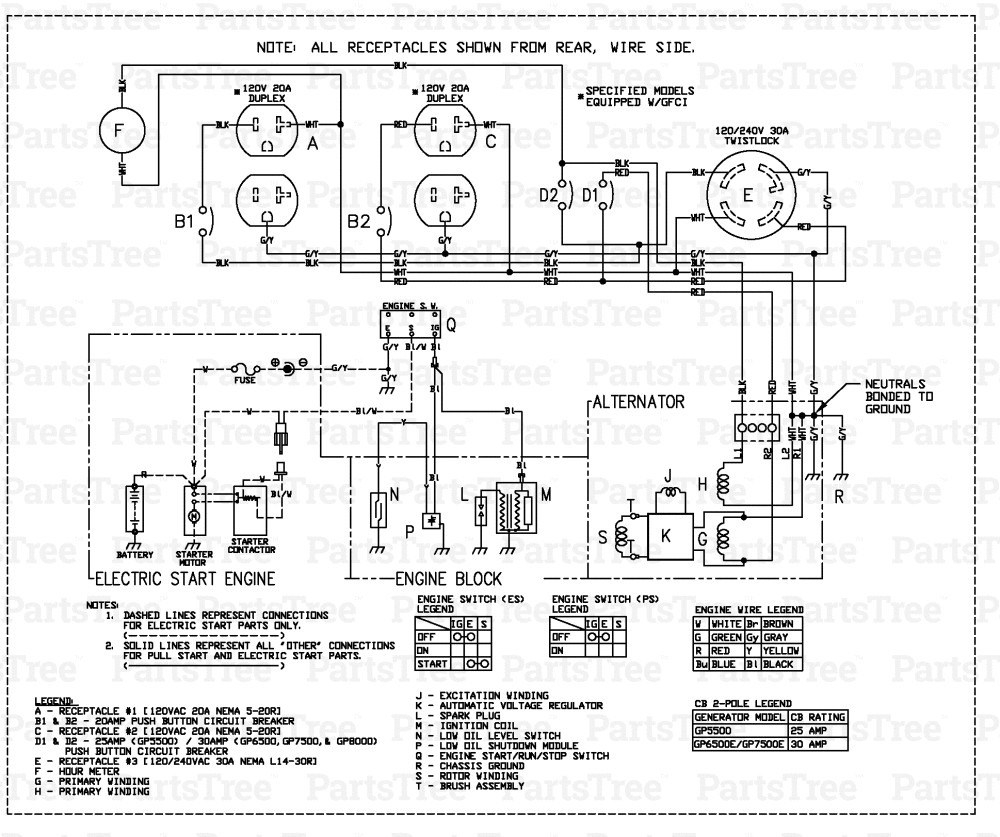 generac gp7500e wiring diagram download. Black Bedroom Furniture Sets. Home Design Ideas