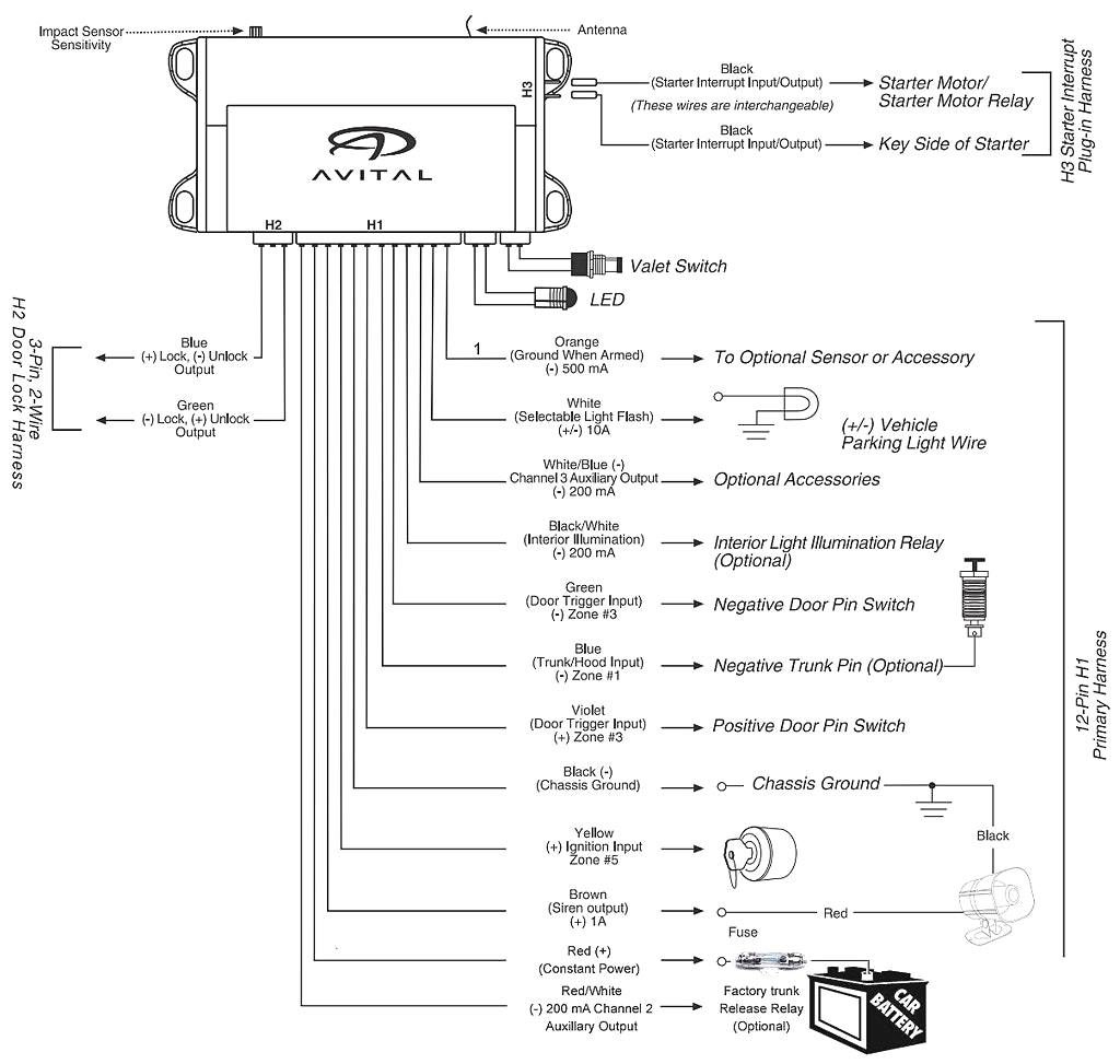 DIAGRAM] Crimestopper Remote Starter Wiring Diagrams FULL Version ...
