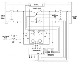 Generac whole House Transfer Switch Wiring Diagram - whole House Transfer Switch Wiring Diagram New Generac Transfer Switch Wiring Diagram Gif Throughout Generator 9b