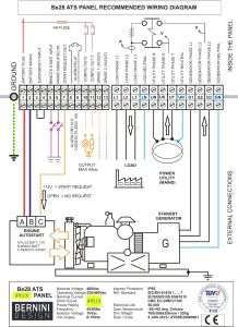 Generator Automatic Transfer Switch Wiring Diagram - Generac ats Wiring Diagram Download Generac Generator Wiring Diagram 9 A Download Wiring Diagram Detail Name Generac ats 14m