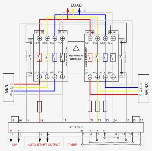 Generator Automatic Transfer Switch Wiring Diagram - Logic Diagram Generator Amazing Great Wiring Diagram Generator Auto Transfer Switch Generator 34 Incredible Logic 3c