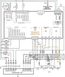 Generator Transfer Switch Wiring Diagram - Auto Transfer Switch Wiring Diagram 1s