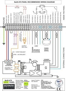 Generator Transfer Switch Wiring Diagram - Generac Generator Transfer Switch Wiring Diagram Generac Automatic Transfer Switch Wiring Diagram Inside 3l