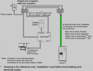Genie Garage Door Safety Sensor Wiring Diagram - 23 Beautiful Wiring Diagram for A Genie Garage Door Opener Sensor with In 4f