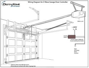 Genie Garage Door Safety Sensor Wiring Diagram - Genie Garage Door Opener Sensor Wiring Diagram Genie Garage Door Sensor Wiring Diagram Doors Design for 14h