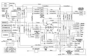 Gentran Transfer Switch Wiring Diagram - Nice Briggs and Stratton Wiring Diagram the Best Electrical Amazing Transfer 6e