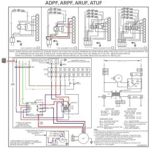 Goodman Air Handler Wiring Diagram - Goodman Air Handler Blower Motor Doityourself Munity forums to Wiring Diagram at Goodman Air Handler Wiring Diagram 3t